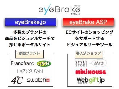 eyeBrake.jp3.png